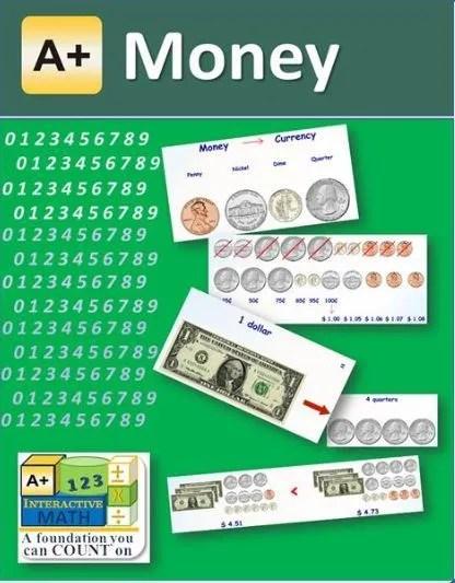 Math Mini-Courses {A+ Interactive Math Review}