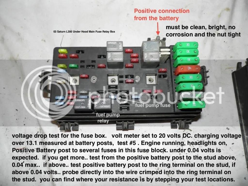 saturn l200 fuse box diagram