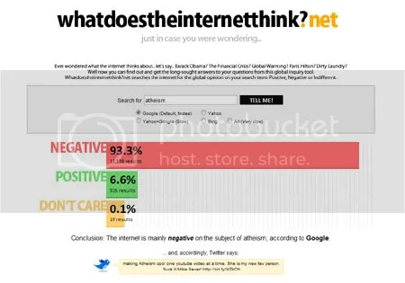 The internet is mainly negative on the subject of atheism.