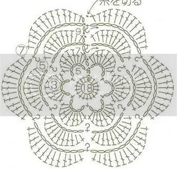 pattern for 1st and 2nd flowers