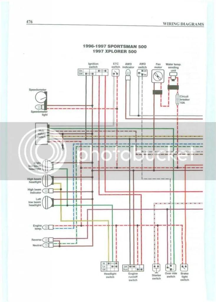 2003 polaris scrambler 400 4x4 wiring diagram block and schematic rh lazysupply co