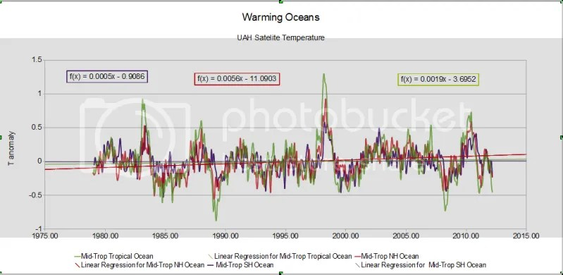 Assessing climate model software quality | Climate Etc