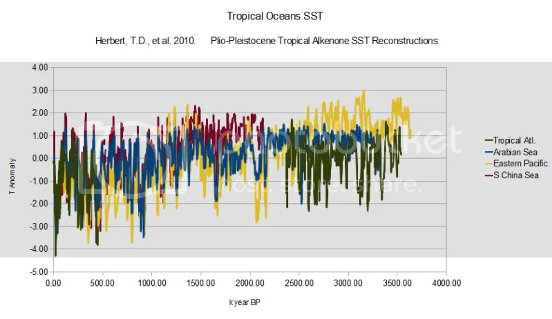 Reflections on the Arctic sea ice minimum: Part I | Climate Etc