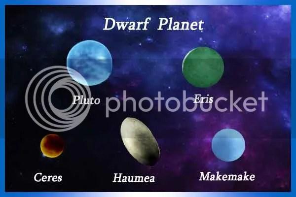 Image result for dwarf planet