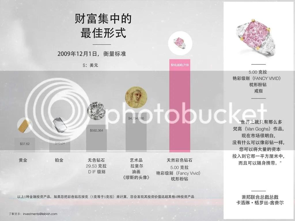photo Diamond-Investments-Chinese_011_zpsixxjyunc.jpg