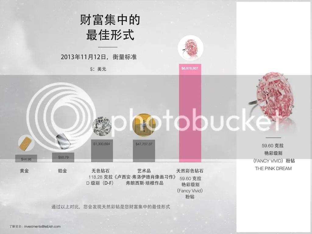photo Diamond-Investments-Chinese_012_zpsf92cs7kp.jpg