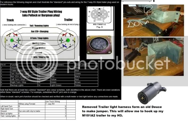 US M1101 Trailer 3/4 Ton Question