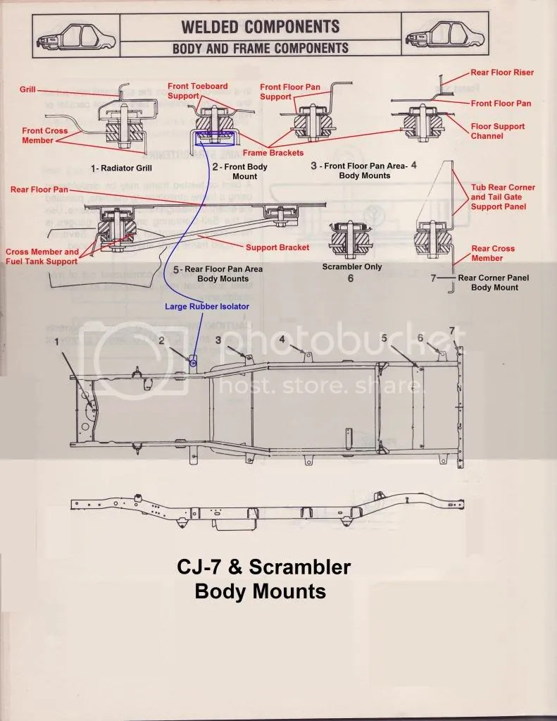 Cj8 Frame Diagram Explained Wiring Diagrams For Jeep Cj5 Body Mount Schematic