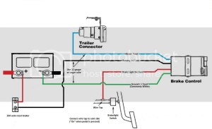 trailer wiring question  DodgeForum