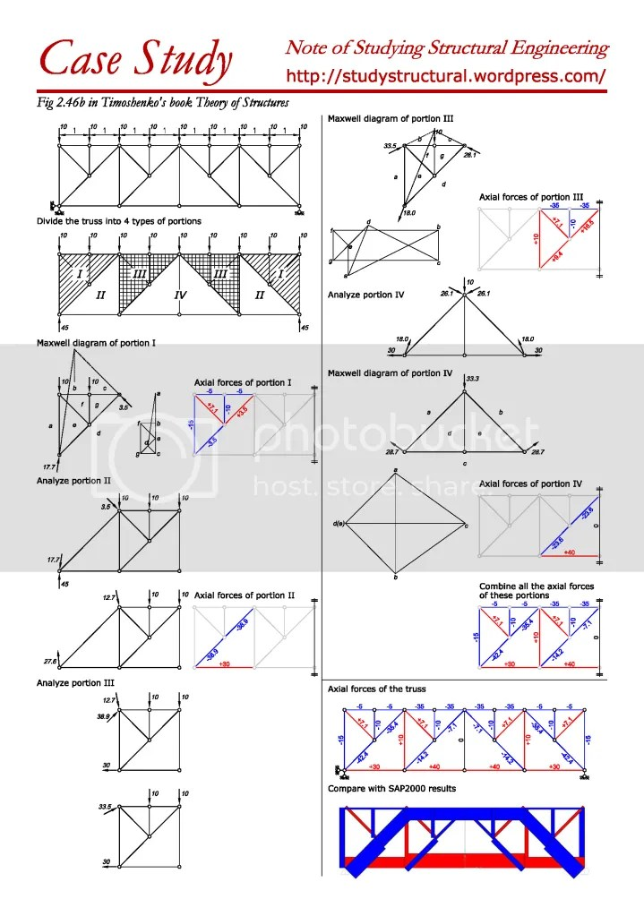 God is in the detail note of studying structural engineering so ccuart Choice Image