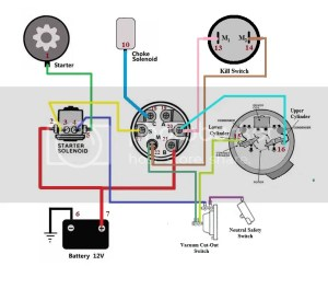 Mercury 110 Wiring Diagram | WIRING DIAGRAM