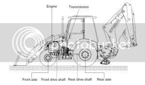Jcb Backhoe Wiring Diagram  Auto Wire
