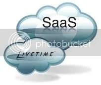 SaaS Cloud Computing