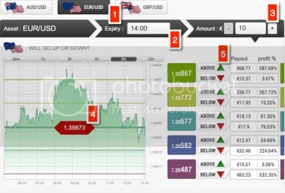 Ladder binary options trade example image