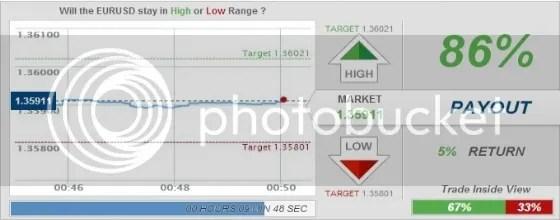 high/low binary option trade on the 99binary platform