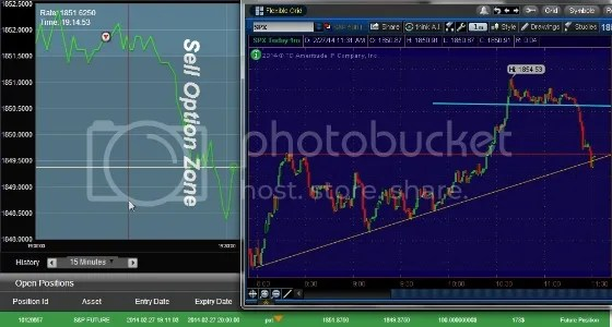 usd/chf forex binary option trade with thinkorswim and traderush charts