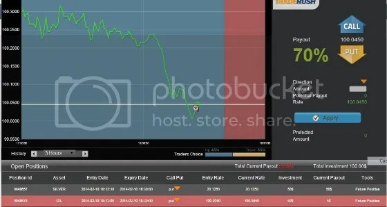 screenshot from just after entry into oil trade on 2/10/2014