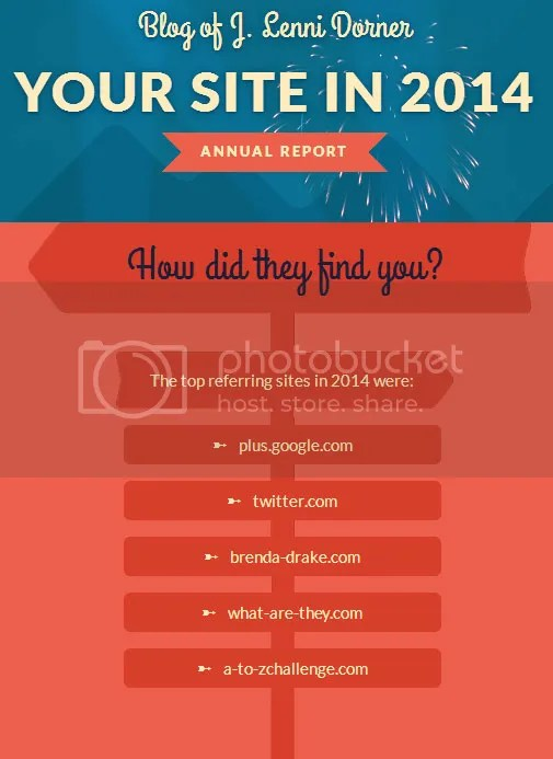 How people found the blog of @JLenniDorner in 2014