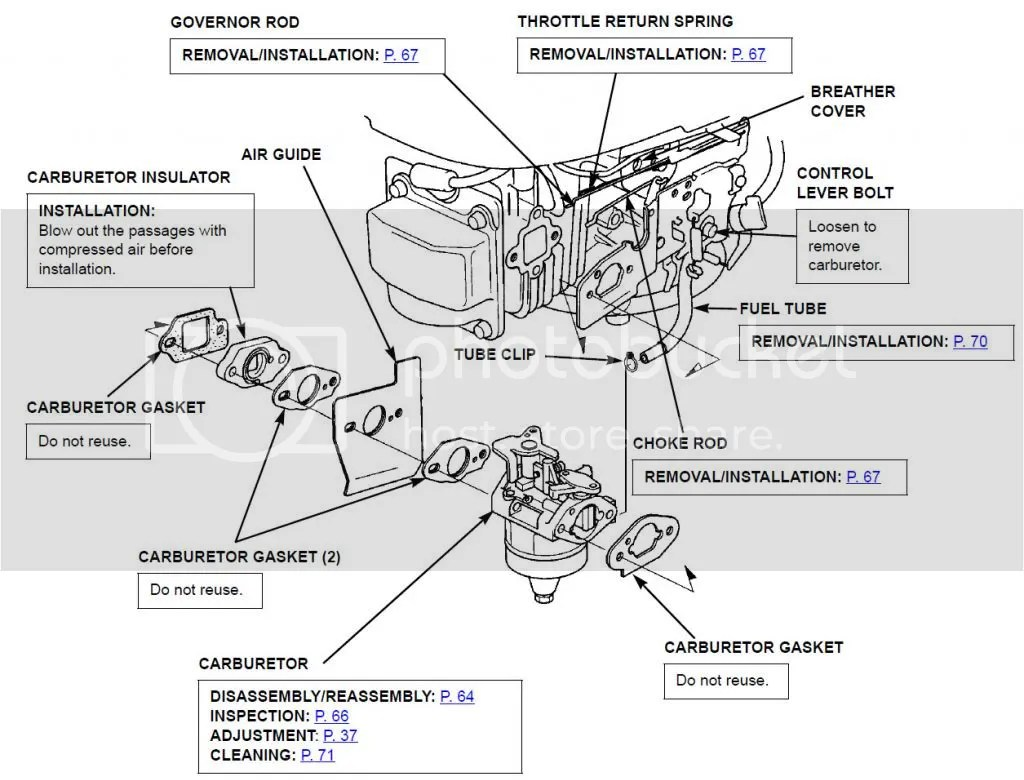 Honda Mower Schematics