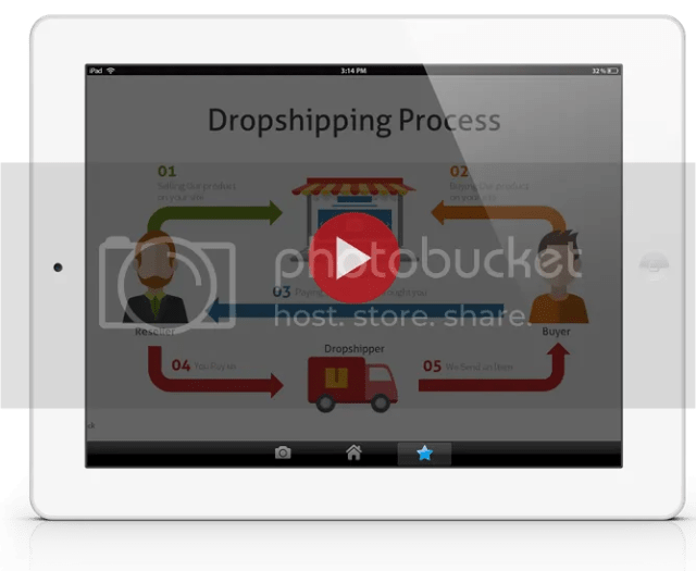 Demo Video Business Pack Powerpoint