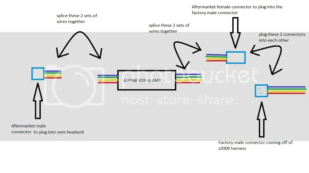46ac933e 8b51 4dd3 9e94 0408d795056d_zps5112c1dc?resize\\\=665%2C374 2002 honda s2000 radio wiring harness diagram 2002 download honda s2000 engine wiring harness at bakdesigns.co