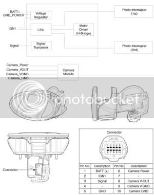 2014 i30 wiring diagrams