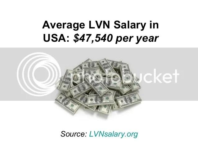 dialysis nurse salary