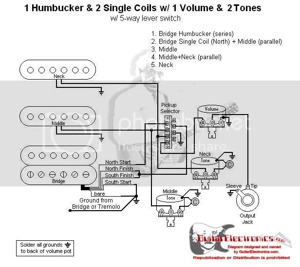 h s s dimarzio wiring diagram on h images free download images Humbucker 2 Tone 1 Volume Wiring Diagram guitar wiring diagram 2 humbucker 1 volume 1 tone golkit com wiring diagram 2 humbucker 2 volume 1 tone