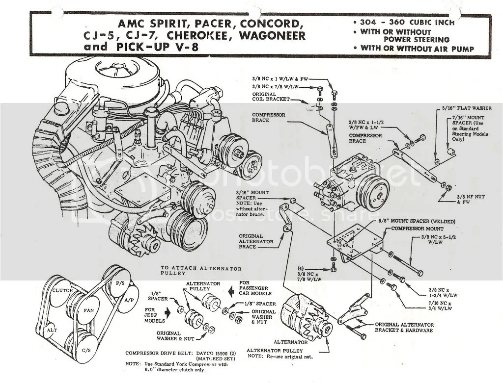 4 3 V8 Chevy Engine Specs