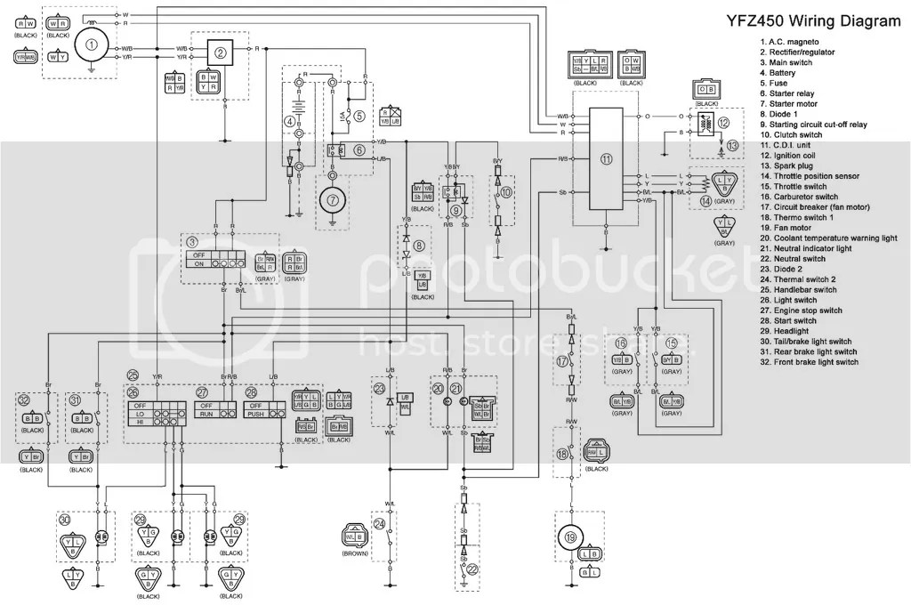 yfz450wiring?resize=665%2C442 2007 yamaha yfz 450 wiring diagram wiring diagram  at readyjetset.co