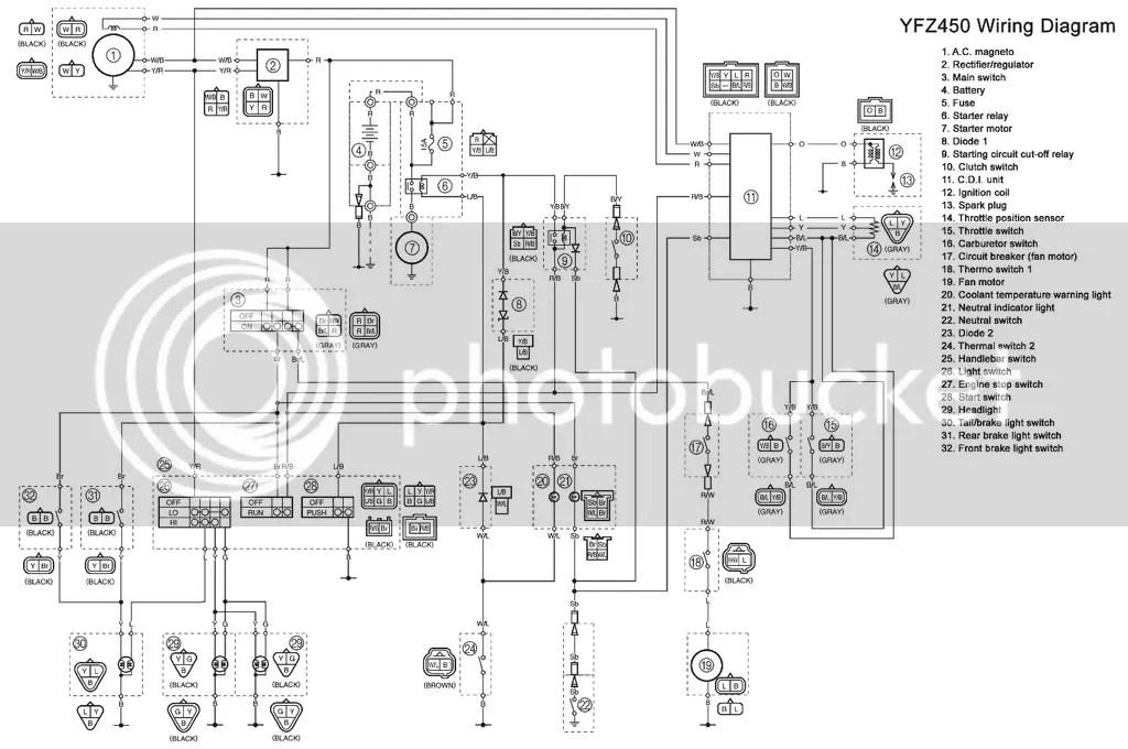 yfz450wiring?resize=665%2C442 2007 yamaha yfz 450 wiring diagram wiring diagram  at edmiracle.co