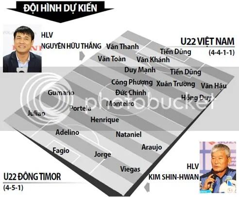 Doi hinh thi dau U23 Viet Nam v U23 Dong Timor ngay 15/08 - SEAGAMES 29 hinh anh 4