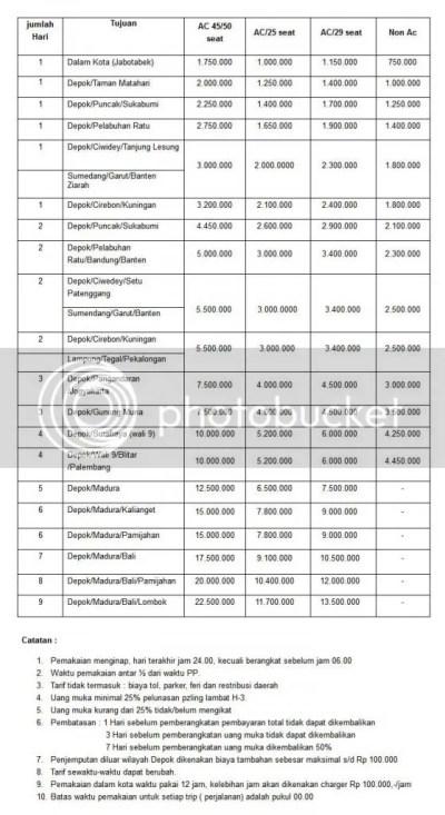 Daftar Harga Penyewaan Bus Pariwisata Pusaka Jaya photo PusakaJaya_zps1c99742c.jpg