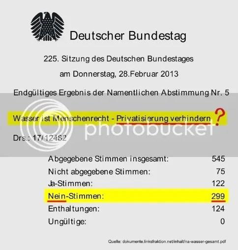 Bundestag Wasser privatisieren
