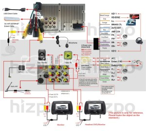 2Din Car DVD GPS Stereo Navi Radio Player For VW Jetta