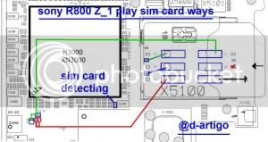GSMForum  View Single Post  Sony experia play