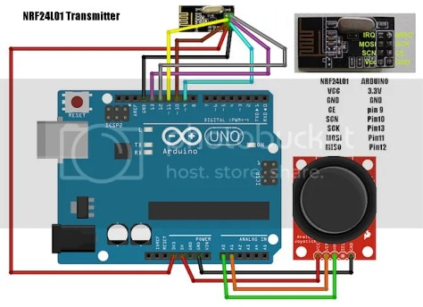 Aansluitschema Arduino en NRF24L01