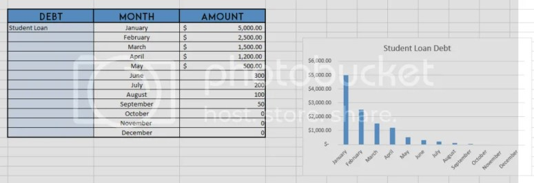 Microsoft Excel is by far one of the most powerful tools when it comes to budgeting and finances. Learn how to create visually appealing graph to track your financial goals in excel! @diyjustcuz
