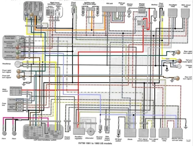 virago 750 wiring diagram  honda cb750 chopper wiring