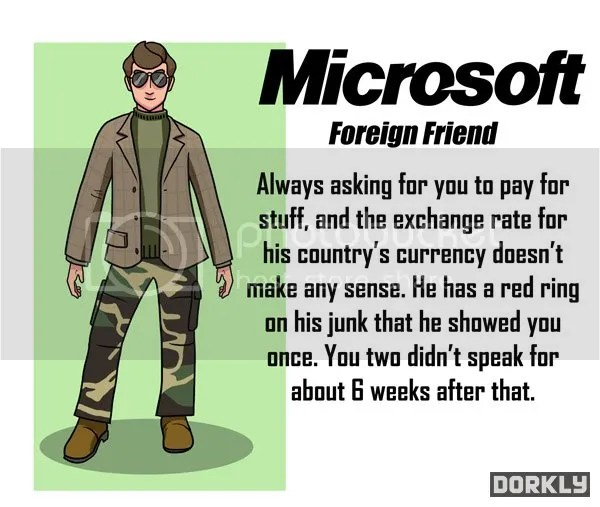 photo Videogame-Companies-Are-Your-Friends-microsoft_zps3de6a0af.jpg