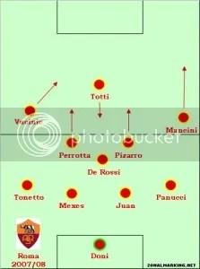 roma_totti_vucinic_perrotta_de_rossi_piz