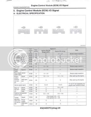 2006 Wrx Ecu Pinout Diagram  NASIOC