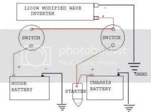 Don's Dual Power Source Inverter Installation • Class B RV and Camper Van Discussion Forum