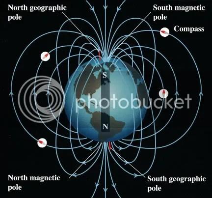 https://i2.wp.com/i14.photobucket.com/albums/a338/ypratama/KMD/28_03_Earth_magnetic_field.jpg
