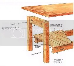 plans building a wooden workbench