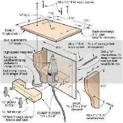 table router plans