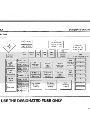 SNSR fuse 2004 tiburon  New Tiburon Forum : Hyundai