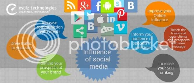 investment advisor use of social media