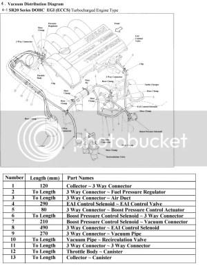 PS13  S13 SR20DET Vacuum Hose Locations | Driftworks Forum