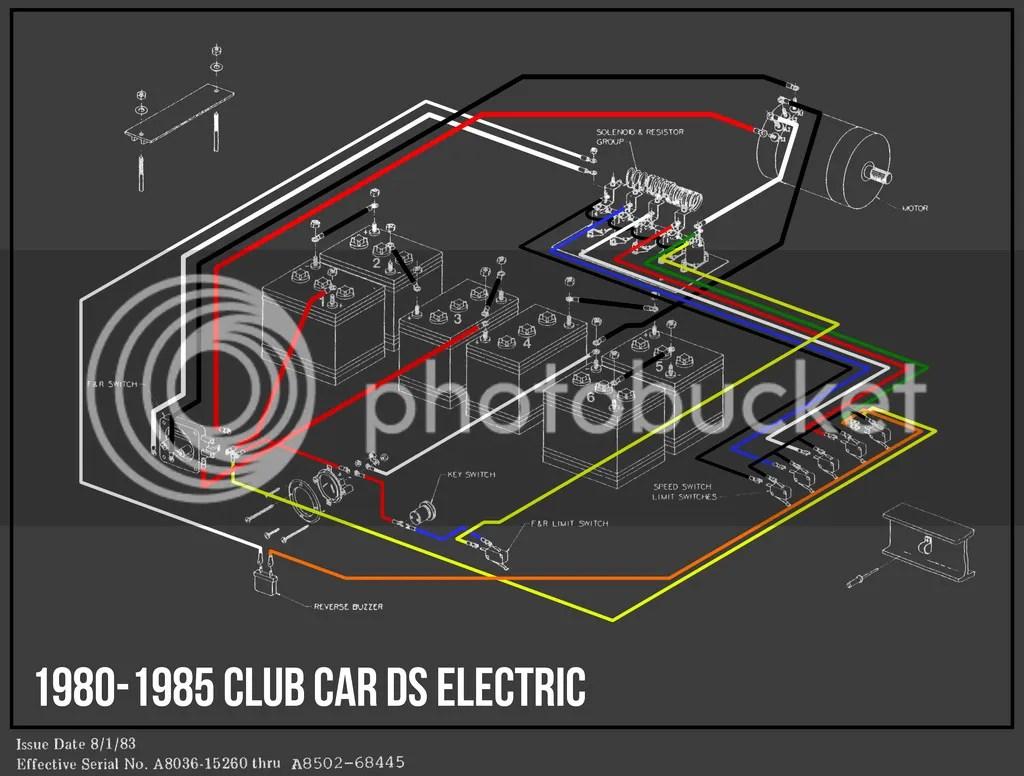 1980-1985 Club Car DS Electric Wiring Diagram